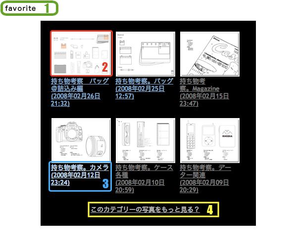 Gallery_Contents.jpg